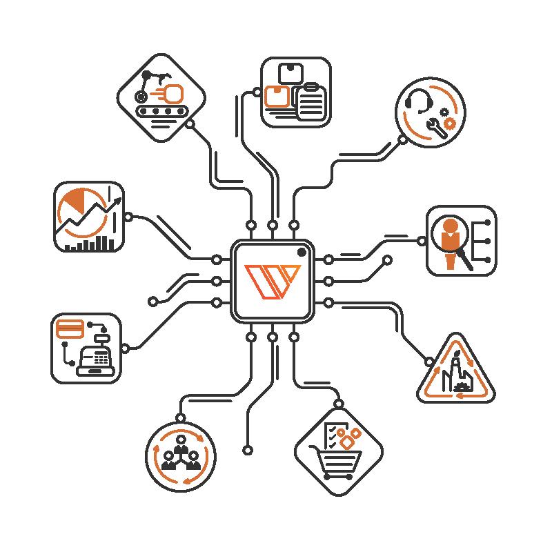 Custom Software Development Business Applications